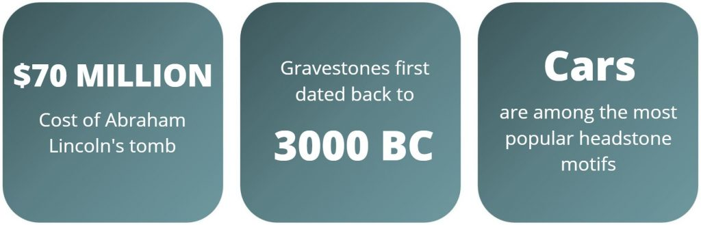 Headstone facts